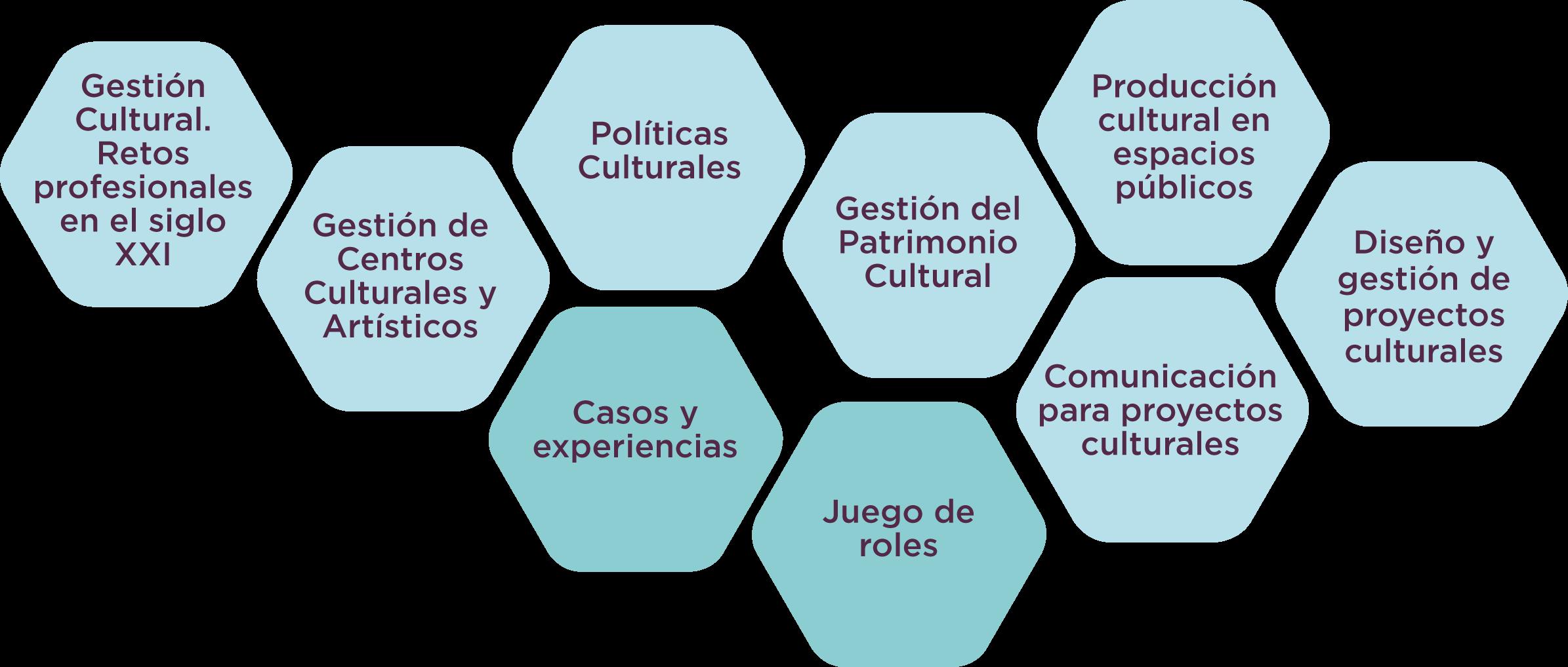 plan de estudios_GC
